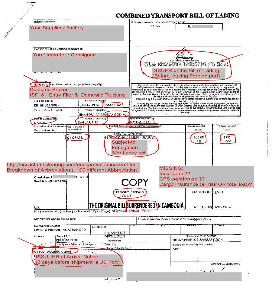 bill of lading  customs clearing  custom broker  chb